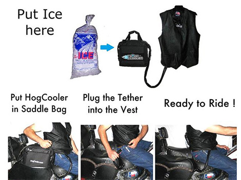 How Does It Work Hogcooler Air Conditioned Motorcyle